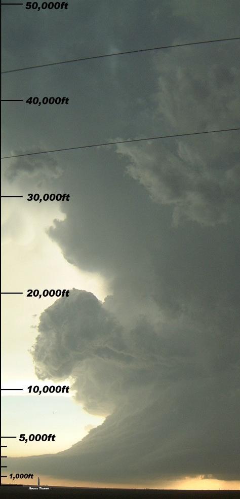 Lightning Myths - Small metal objects attract lightning